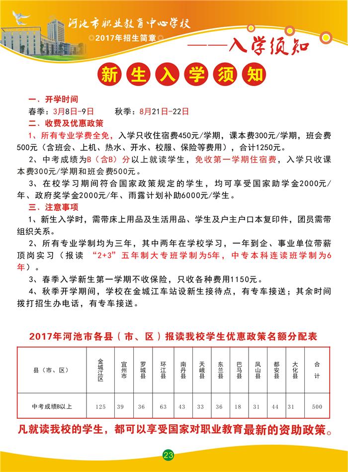 中职学校档案_河池市职业教育中心学校_广西教育网-广西教育培训网